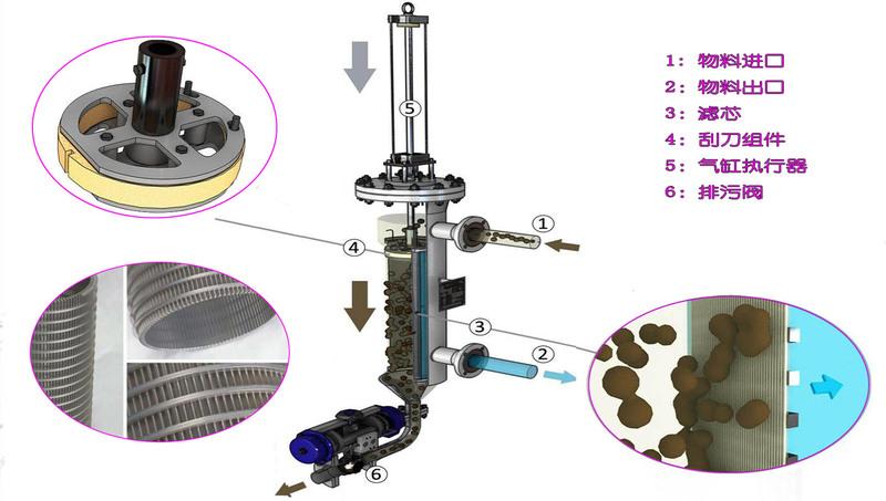 氣缸刮刀過濾器細節.jpg