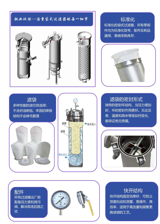 標準式單袋式過濾器CY-BF-S-1 (1).jpg